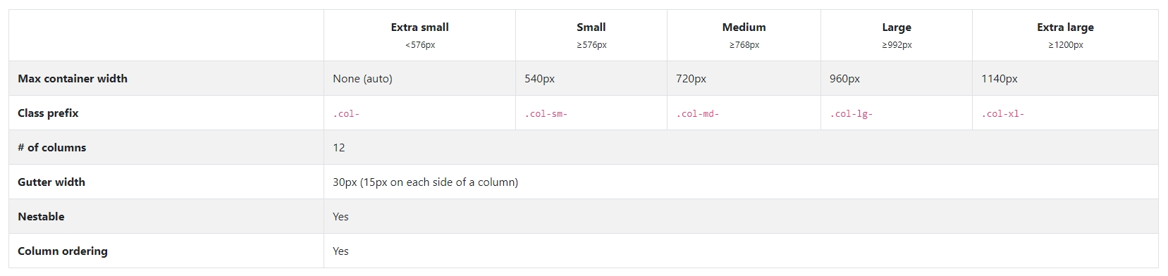 bootstrap_width